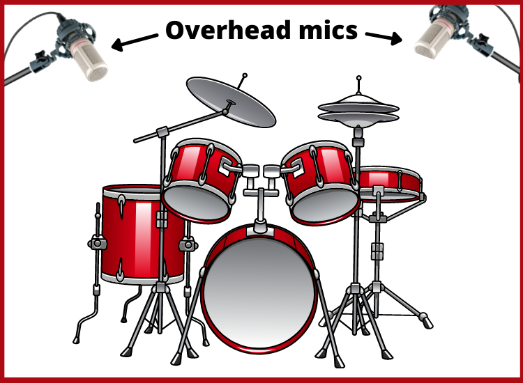 overhead mic placement